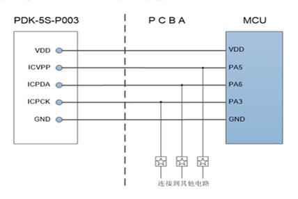 MTP系列在板烧录注意事项